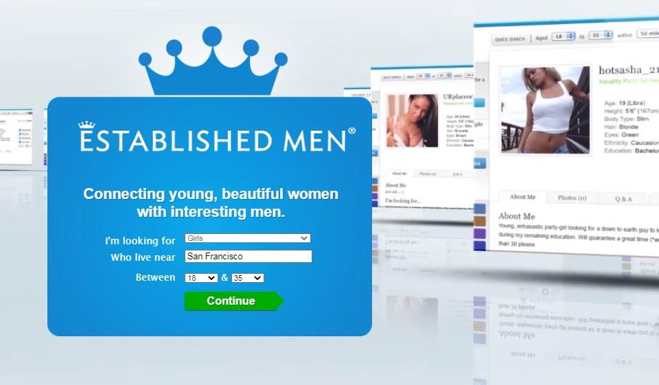 Established Men Recenzja 2021